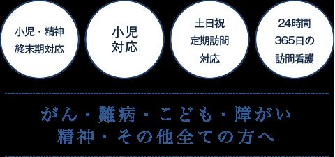 江戸川区の訪問看護ステーション